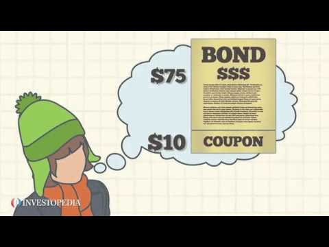 Investopedia Video: Bond Yields - Current Yield and YTM