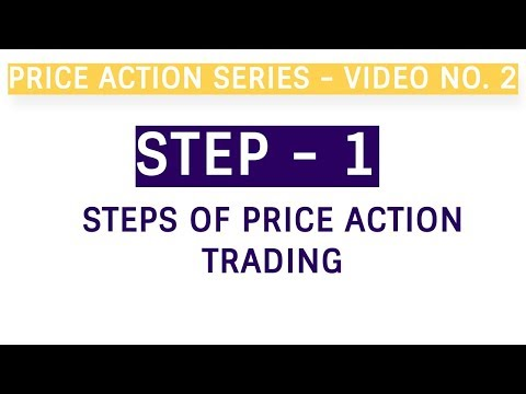 Steps Of  Price Action Trading - That Will Change The Way You Trade