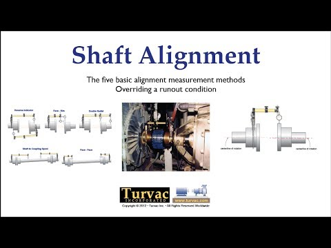1-9 Shaft Alignment Measurement Basics