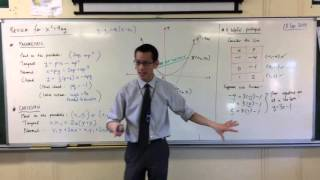 Deriving the Chord of Contact (1 of 2: Prologue)