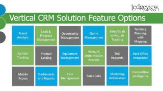 CRM 101 for Manufacturing