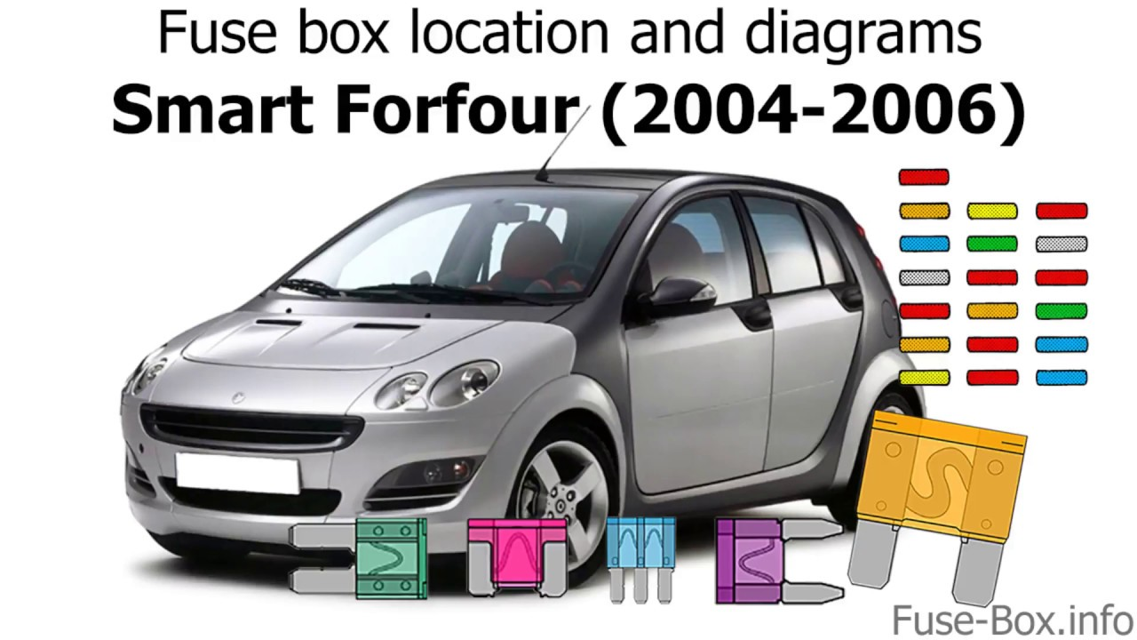 smart fortwo fuse diagram wiring diagram technic [ 1280 x 720 Pixel ]