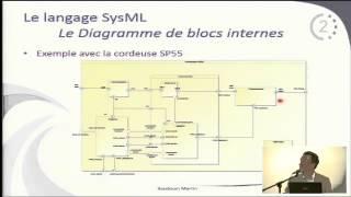 L'outil SysML pour la modélisation des systèmes complexes