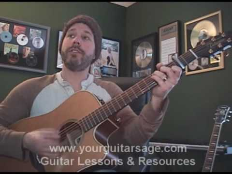 guitar-lessons---don't-be-cruel-by-elvis-presley---cover-chords-lesson-beginners-acoustic-songs