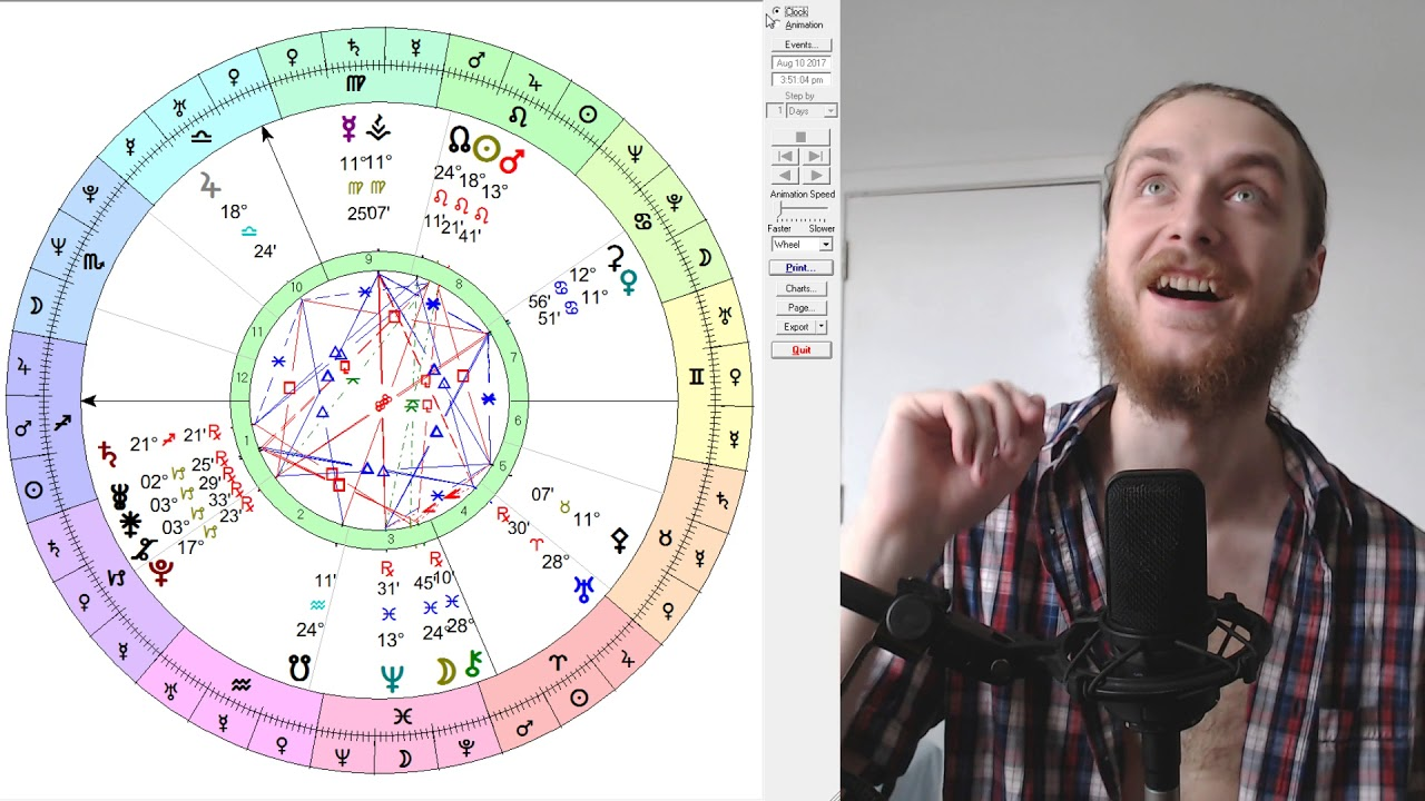 How to Read Planetary Transits Through the Natal Chart Houses - Astrology