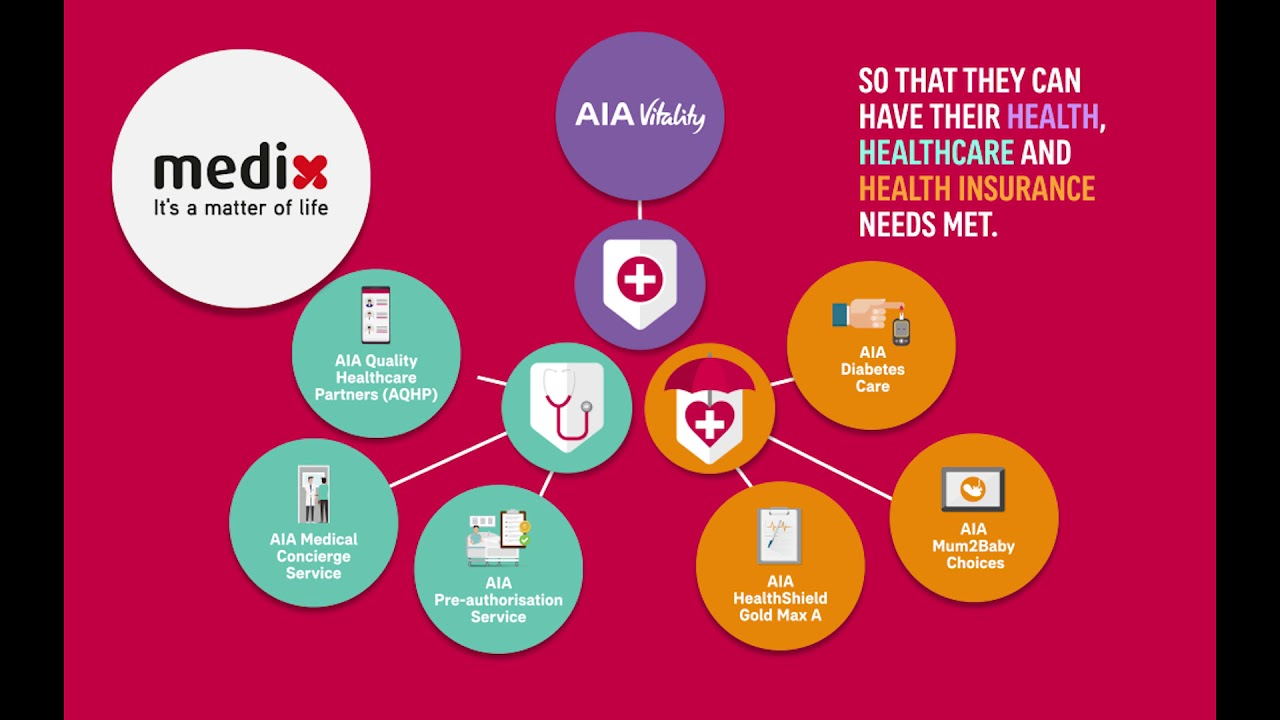 AIA Singapore Partners with Medix to be the First Insurer in