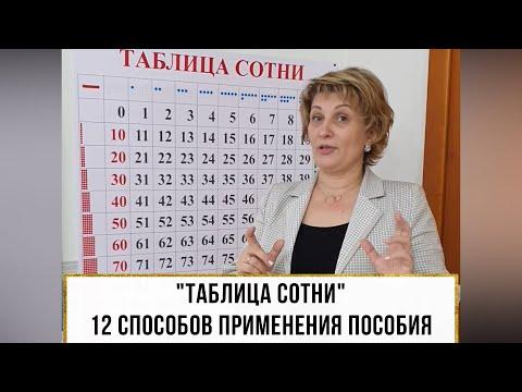 """""""Таблица сотни"""" 12 способов применения пособия"""