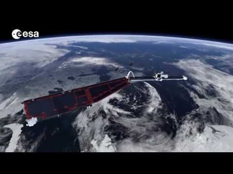 European Space Agency Highlights 2013 #ESA
