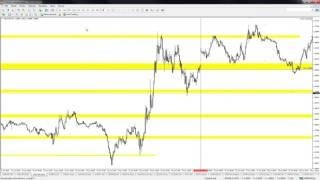Live Trading mForex i cotygodniowy przegląd rynku 01.07.16 r.