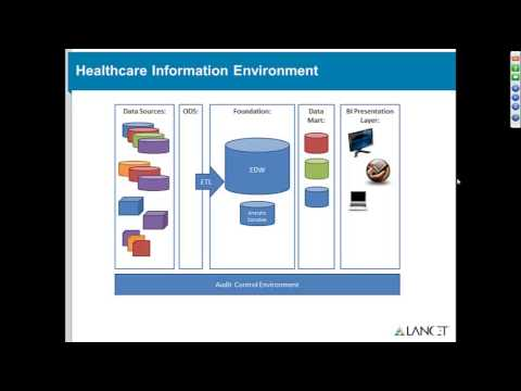 Healthcare BI Success   How to Build a Solid Technology and Architecture Foundation