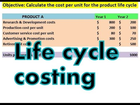 Life cycle costing finding