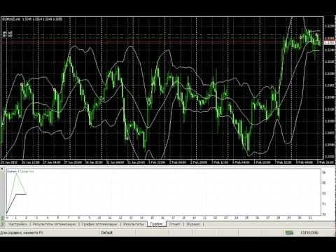 Как торгует советник форекс Ultra Fibonator Ультра Фибонатор от Владислава Гилки