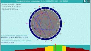 galaxy rectification астрологическая программа