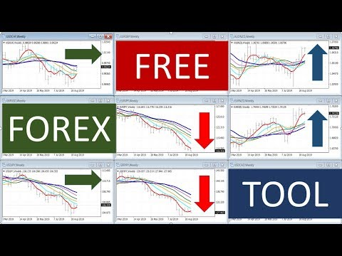 free-tool-tells-you-the-best-forex-currency-cross-to-trade-for-your-manual-or-robot-trading-system
