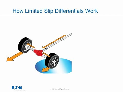 What is a limited slip differetial