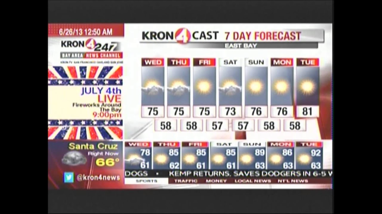 KRON 4 24/7 News Channel: Live Cameras and Weather Forecasts