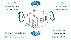 Home Insurance Claim Process -  Bajaj Allianz General Insurance