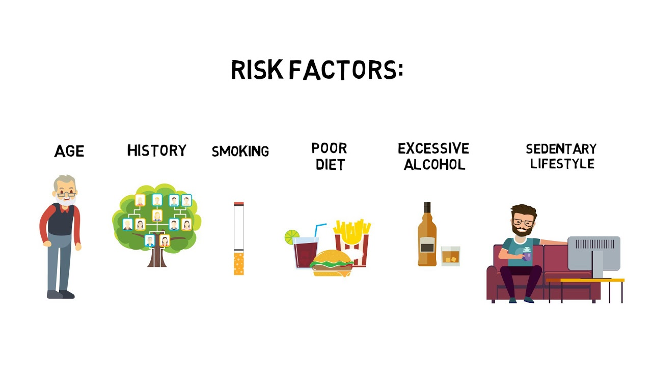 Reduce Your Risk For Colorectal Cancer Youtube