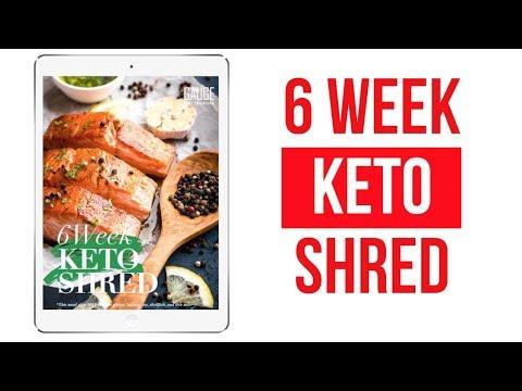 keto-diet-faq's- -keto-shred-challenge