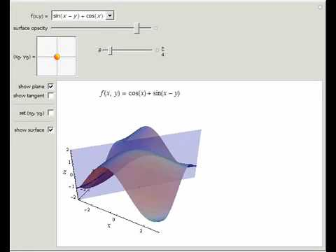 Directional Derivatives in 3D
