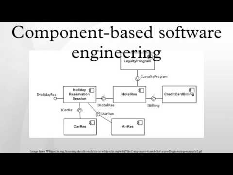 Component Based Software Engineering Youtube
