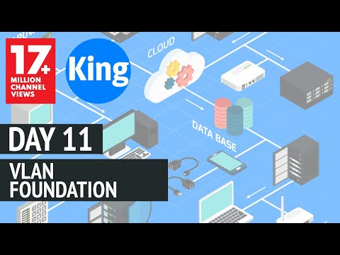 200-125 CCNA v3.0 | Day 11: VLAN Foundation | Free Cisco Video Training 2016 | NetworKing
