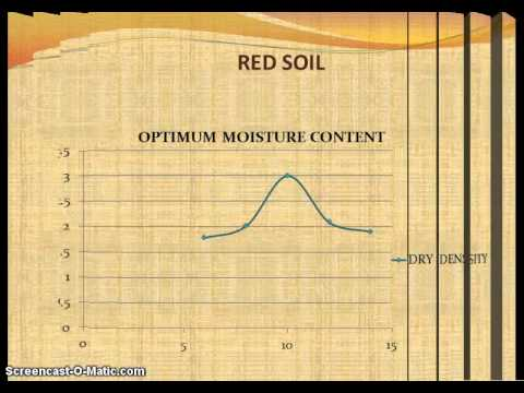 EXPERIMENTAL INVESTIGATION ON THERMAL CONDUCTIVITY AND   ELECTRICAL RESISTIVITY OF SOIL