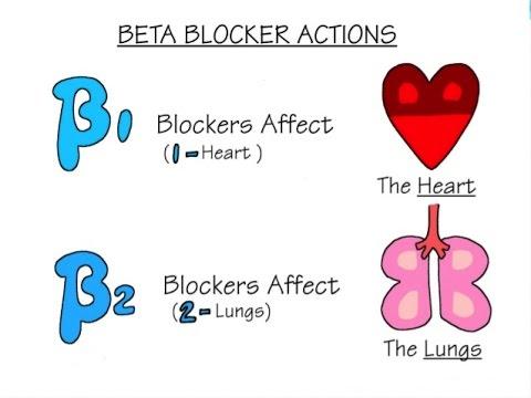Kratom Beta Blocker Buy