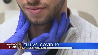 Flu vs. COVID-19: Signs & symptoms