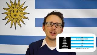 Will Uruguay Win the 2018 World Cup