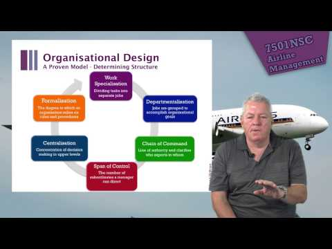 7501NSC Lecture 6: Organisational Design
