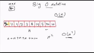 Big O Notation [كود مصري]