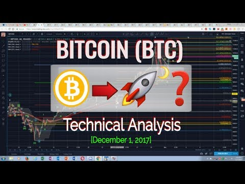 Bitcoin Correction Analyzed for Multiple Wave Counts...