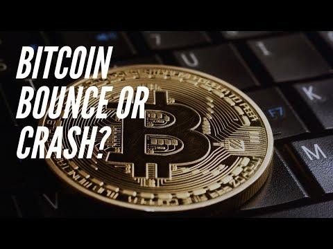 CwK #2: Bitcoin Pullback Setting Up An EXPLOSIVE Bounce Or CRASH?