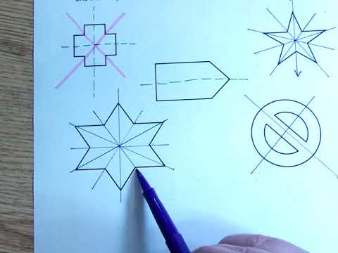 Line Symmetry and Rotational Symmetry Lesson