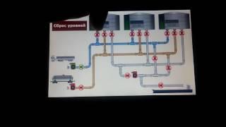 LSIT 07 сенсорная панель оператора. Разработка проекта. Примеры работы. Часть 4