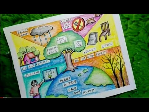 Save Trees Drawing Save Trees Poster Save Trees Save Earth