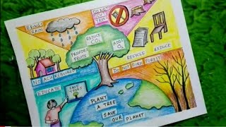 Save trees drawing Save trees poster Save trees Save earth Save planet drawing