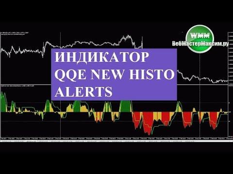 Индикатор QQE Histo Alert примечаем, когда хорошо использовать, а когда - нет.