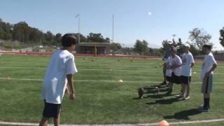 Spring Break Youth Kicking Camp