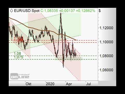 S&P500 wieder über 2.900 Punkten! - Chart Flash 18.05.2020