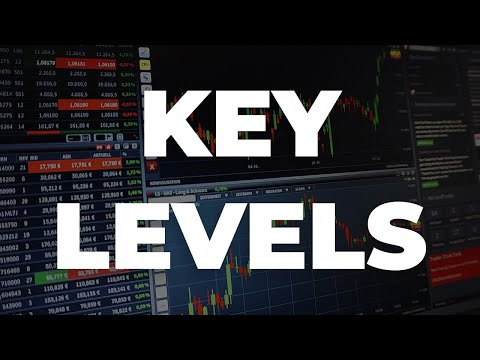 Stock Market Sell Off Did NOT Break Key Technical Levels Today