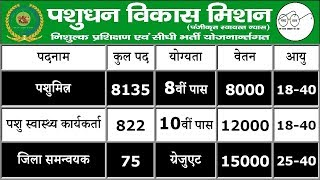 पशुपालन विभाग में निकली 9000+ बम्पर भर्तियां || Pashupalan Vibhag UP Vacancy 2019