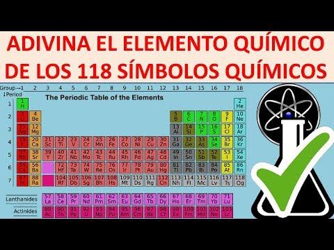 Símbolos Químicos De La Tabla Periódica Test Adivina El Elemento. Aprender Fácil La Tabla Periódica