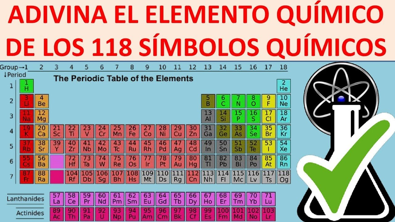 Smbolos qumicos de la tabla peridica test adivina el elemento smbolos qumicos de la tabla peridica test adivina el elemento aprender fcil la tabla peridica urtaz Image collections