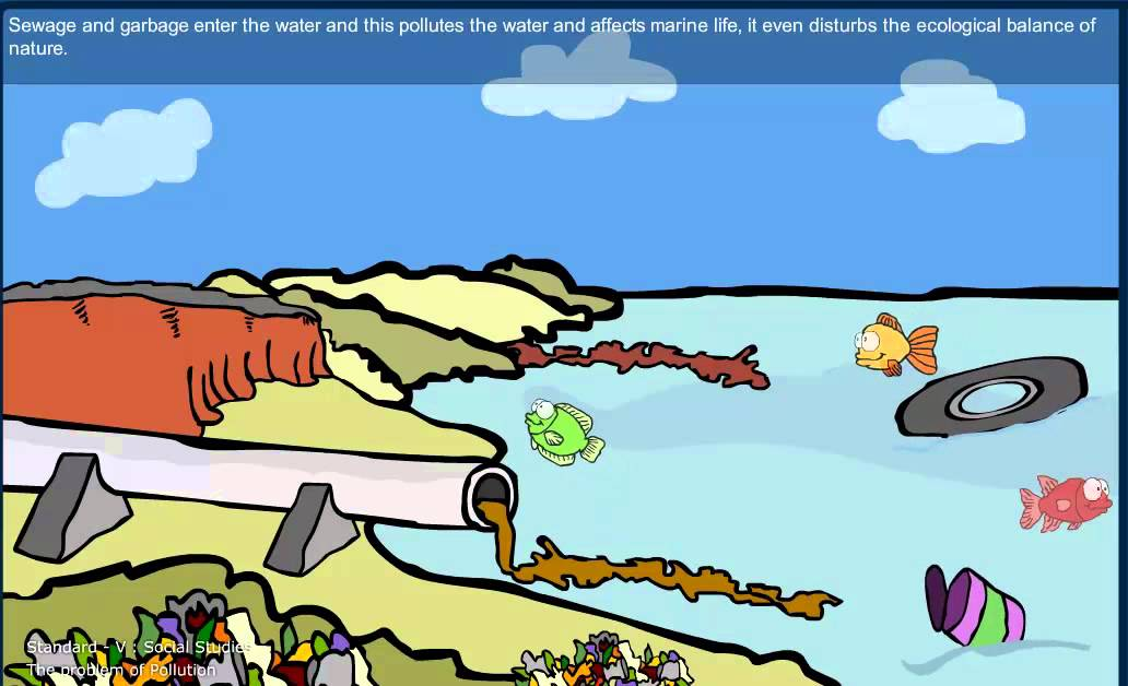 Simple Water Pollution Diagram - Wiring Diagram Structure