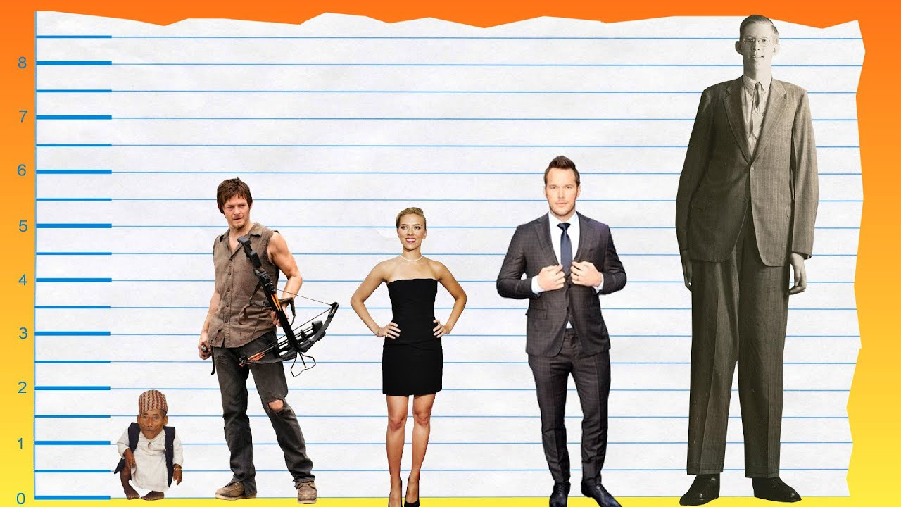 How Tall Is Norman Reedus? - Height Comparison! - YouTube