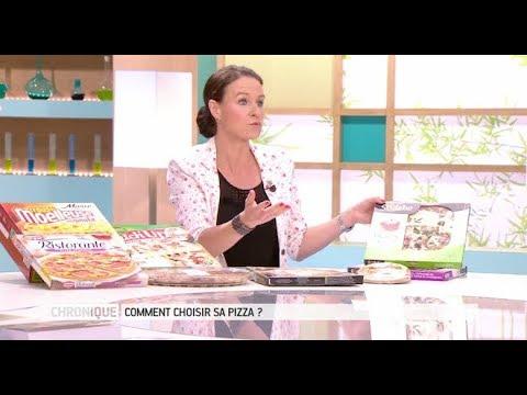 comment bien choisir sa pizza le magazine de la sant youtube. Black Bedroom Furniture Sets. Home Design Ideas