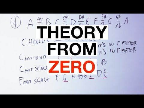 The Super Basics Of Music Theory (Simple Explanation Of Fundamentals)