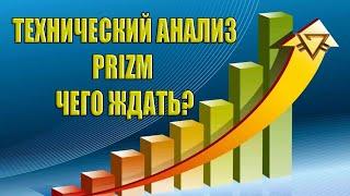 Технический анализ криптовалюты #PRIZM от 07.02.2020